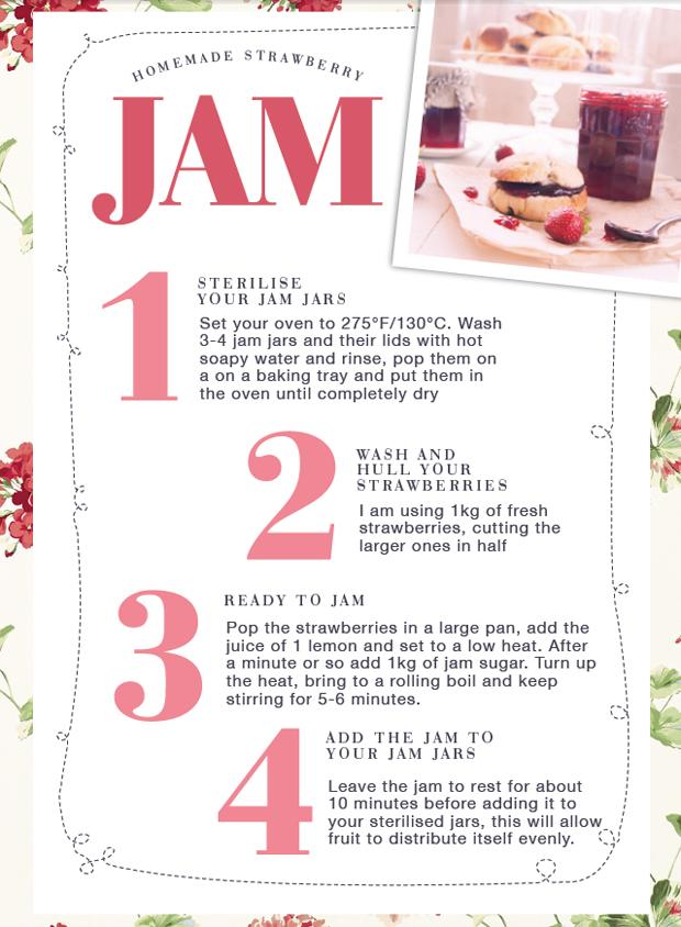 jaminstructions